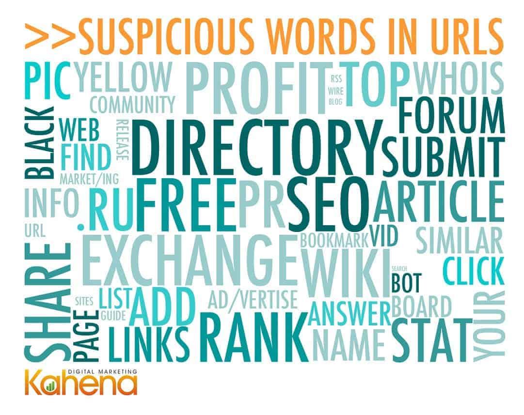 Disavow URL Word Hints